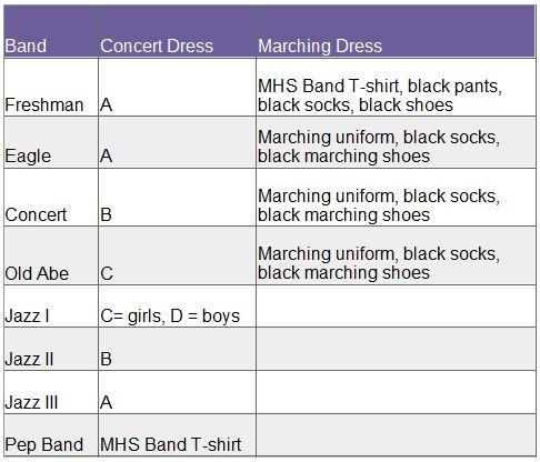 Uniform chart